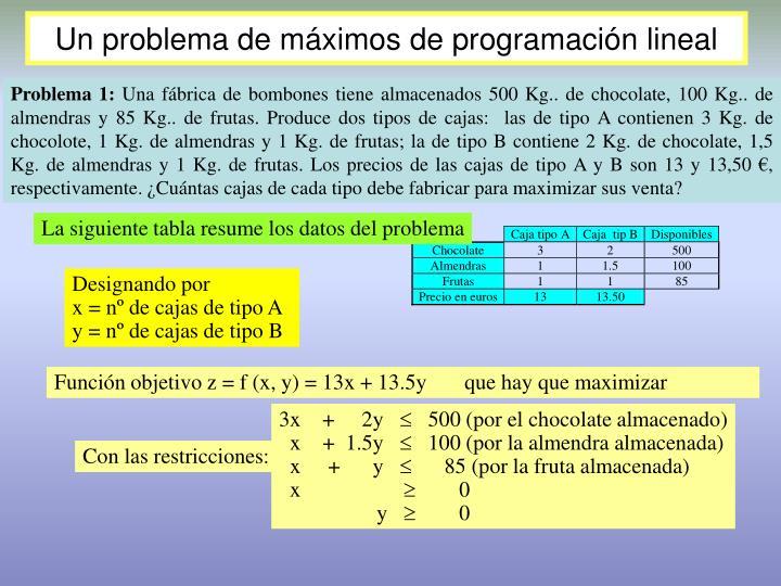 Un problema de máximos de programación lineal