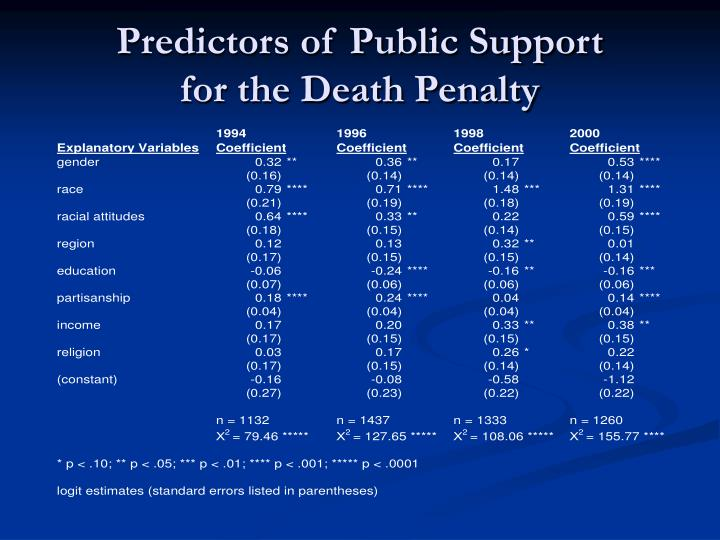 vengeance and the death penalty Capital punishment is vengeance masquerading as justice no matter how  heinous the crime, we lose our moral highground when we allow.