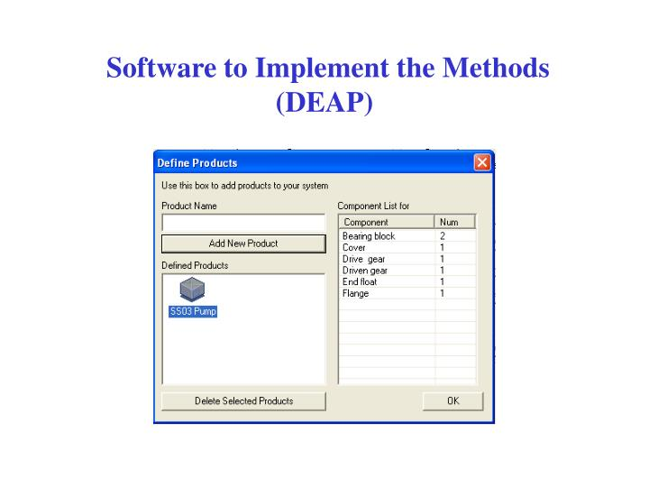 Software to Implement the Methods (DEAP)
