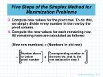 five steps of the simplex method for maximization problems1