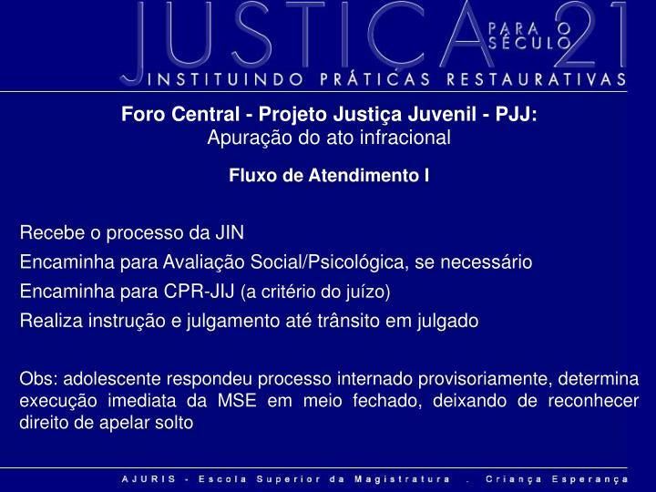 Foro Central - Projeto Justiça Juvenil - PJJ: