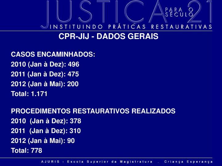 CPR-JIJ - DADOS GERAIS