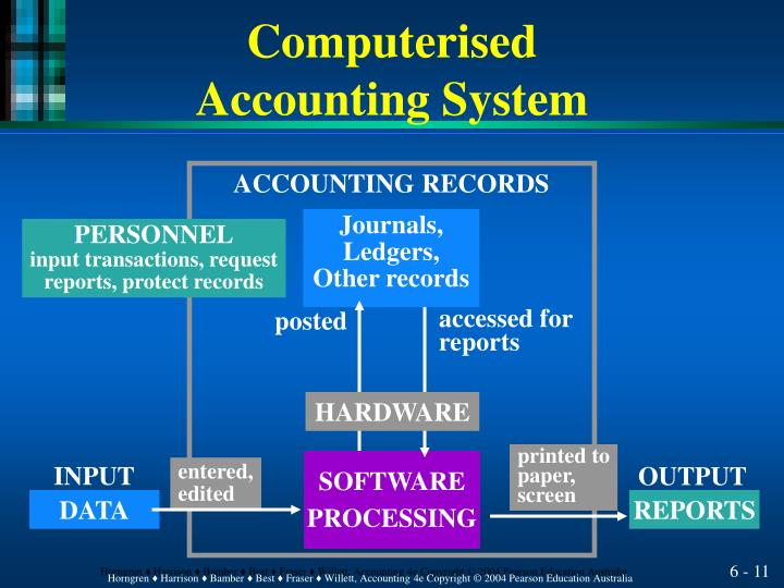 related literature in computerized accounting system Many translated example sentences containing computerized accounting system look up in linguee suggest as a translation of computerized accounting system.