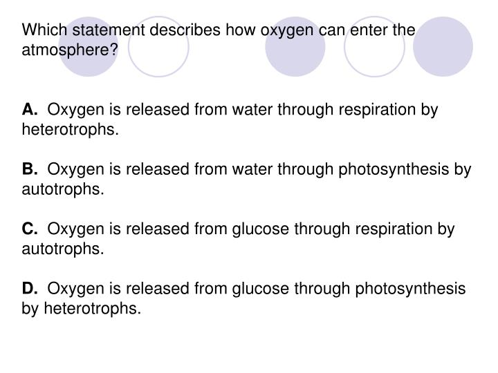 Which statement describes how oxygen can enter the atmosphere?