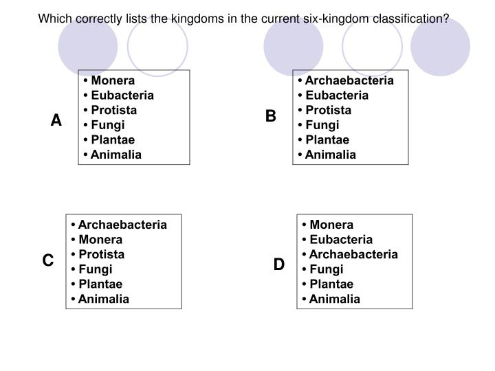 Which correctly lists the kingdoms in the current six-kingdom classification?