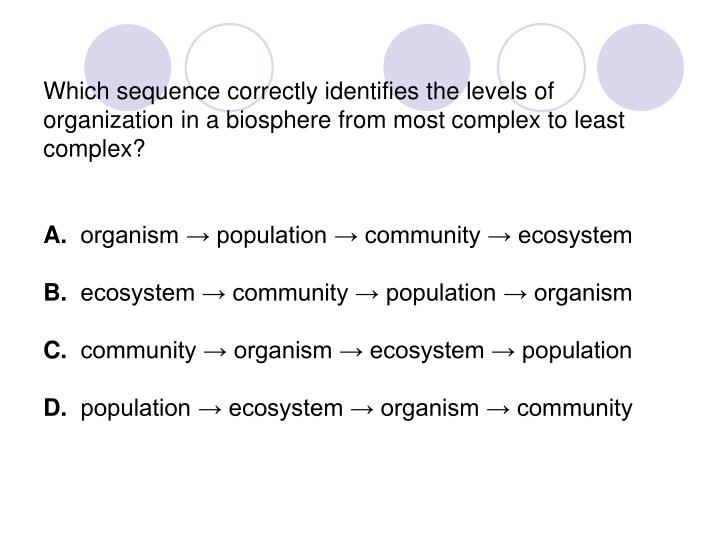 Which sequence correctly identifies the levels of organization in a biosphere from most complex to least