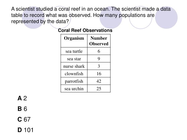 A scientist studied a coral reef in an ocean. The scientist made a data table to record what was observed. How many populations are represented by the data?