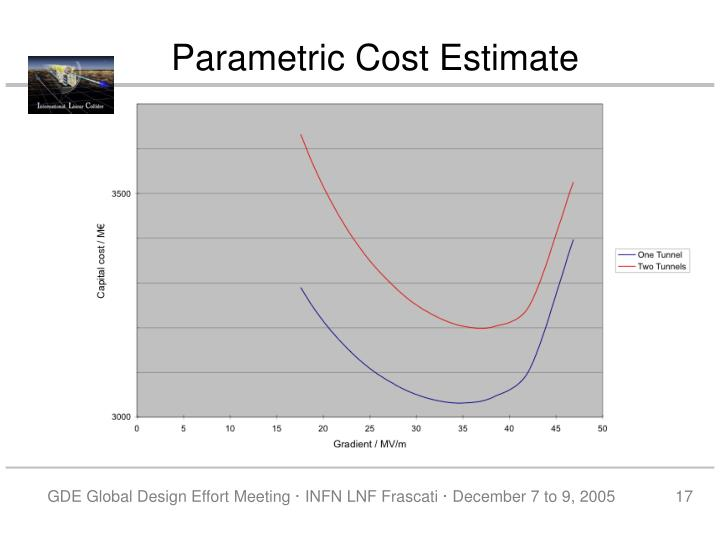 Parametric Cost Estimate
