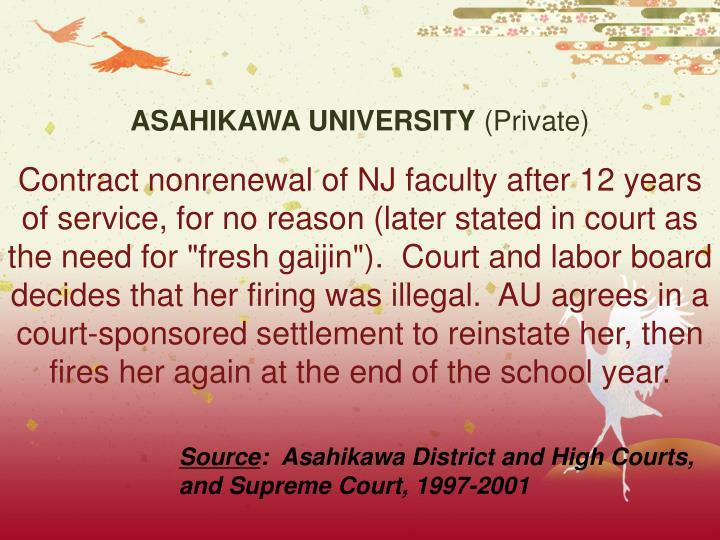 ASAHIKAWA UNIVERSITY