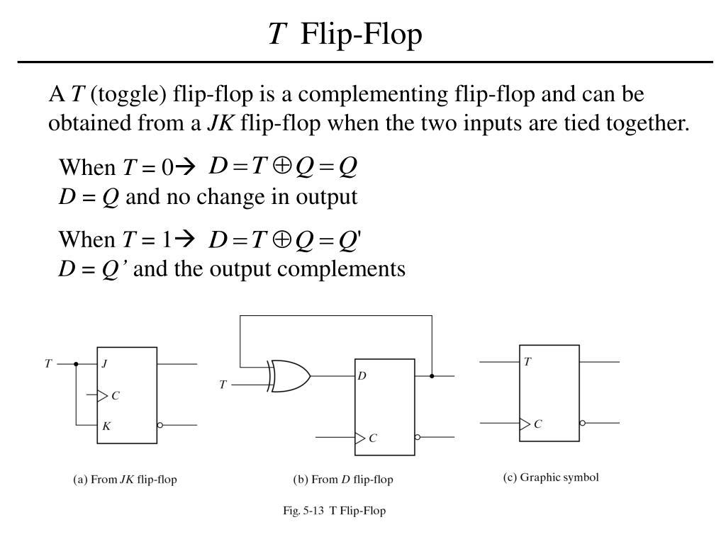 Ppt T Flip Flop Powerpoint Presentation Id5110265 D Latch Logic Diagram Slide1 N