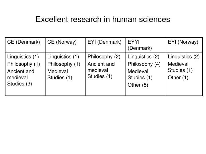 Excellent research in human sciences