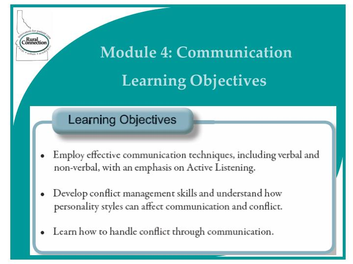 PPT - Module 4: Communication Learning Objectives PowerPoint