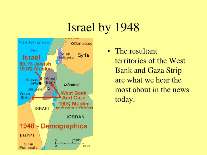 Israel by 1948