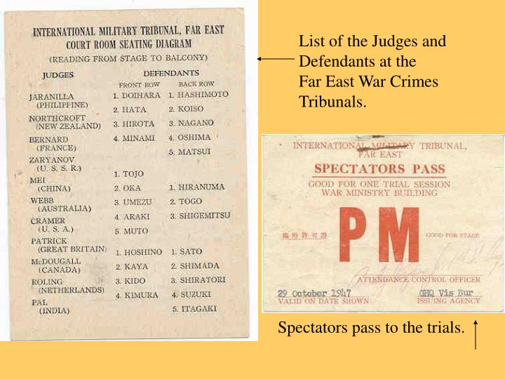 List of the Judges and