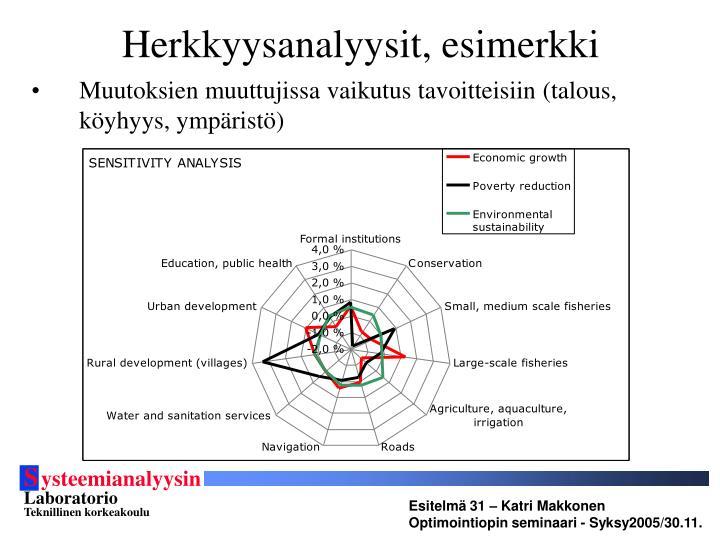 Herkkyysanalyysit, esimerkki