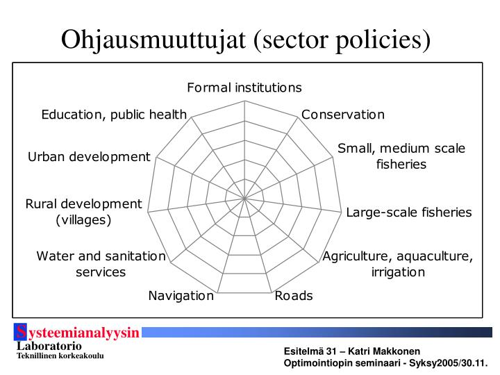 Ohjausmuuttujat (sector policies)
