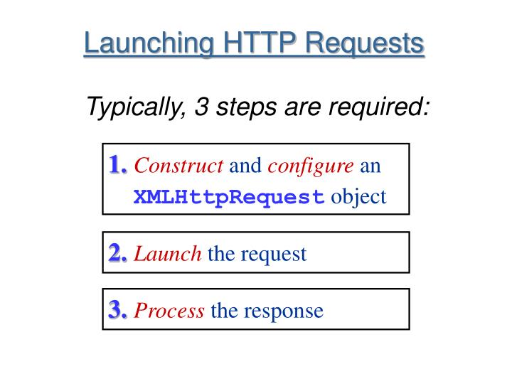 Launching HTTP Requests