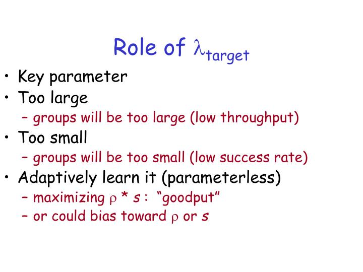 Role of