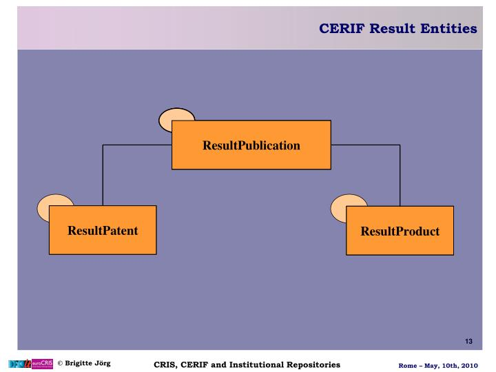 CERIF Result Entities