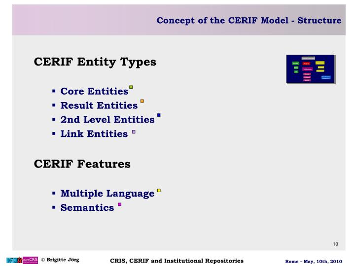 Concept of the CERIF Model - Structure