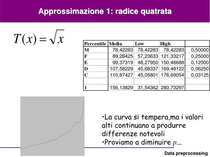 Approssimazione 1: radice quatrata
