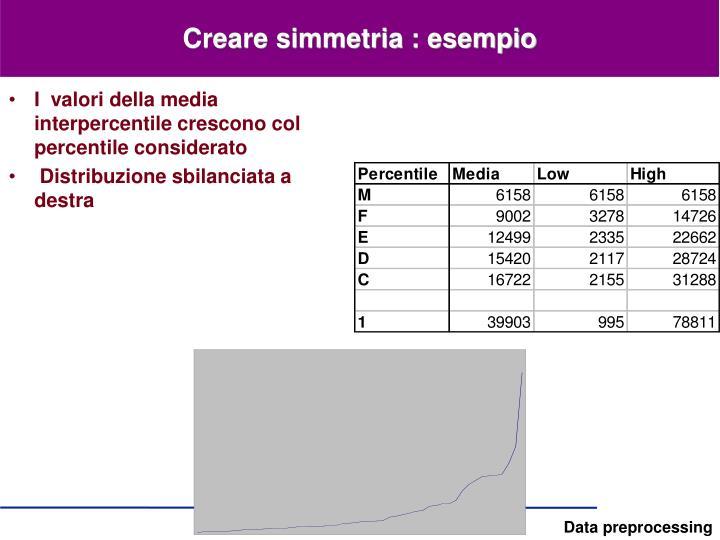 Creare simmetria : esempio