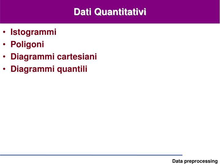 Dati Quantitativi