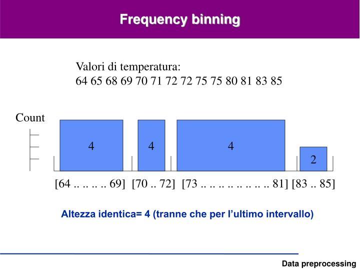 Frequency binning