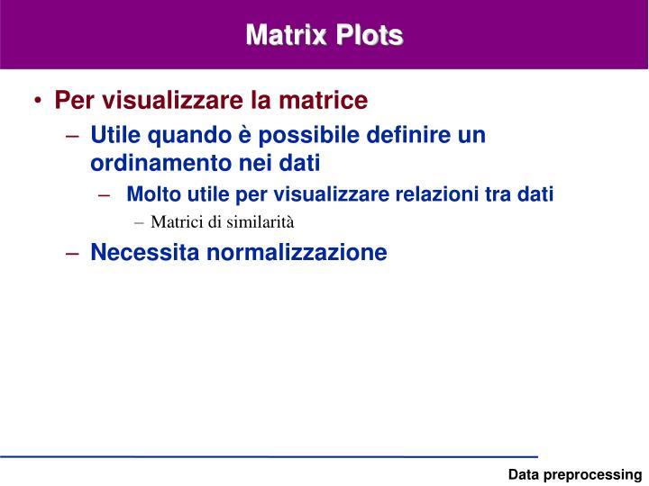 Matrix Plots