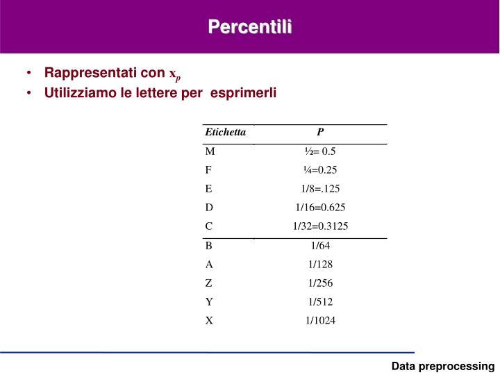 Percentili