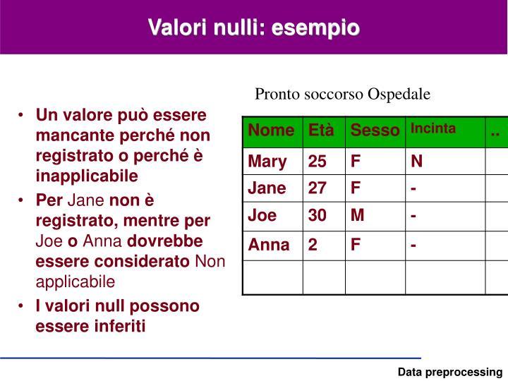 Valori nulli: esempio