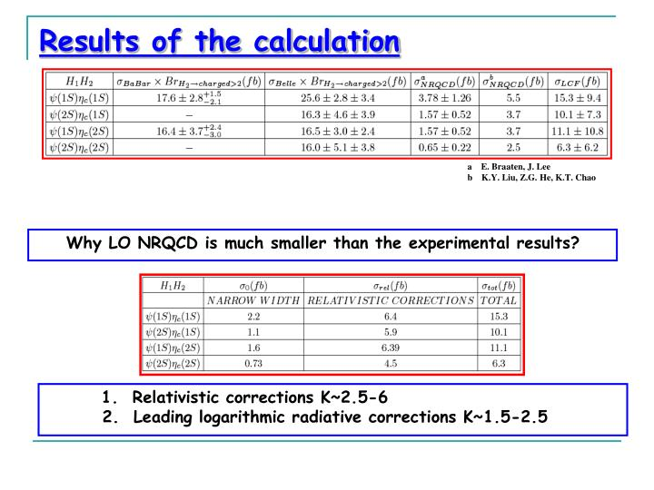 Results of the calculation