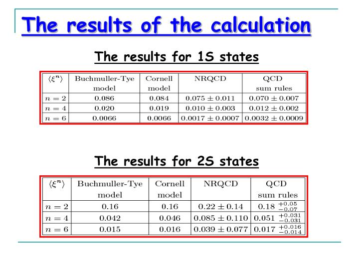 The results of the calculation