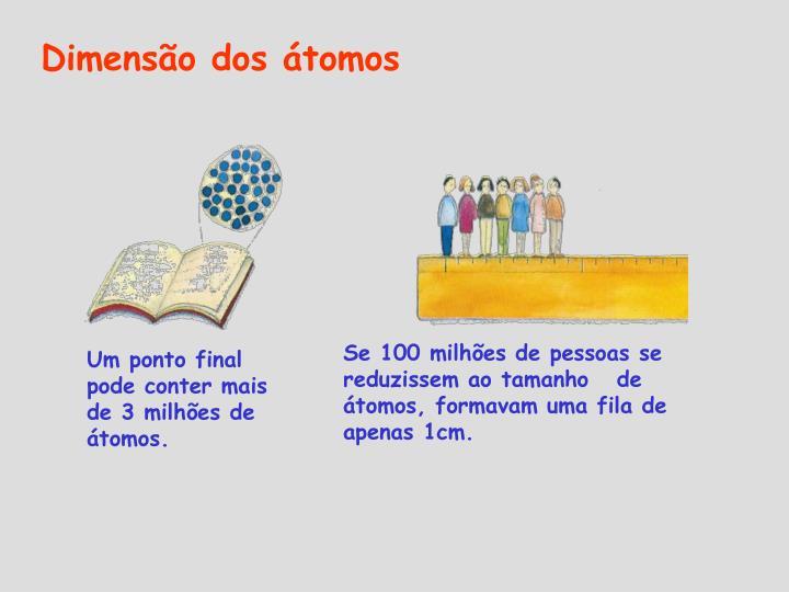 Dimensão dos átomos