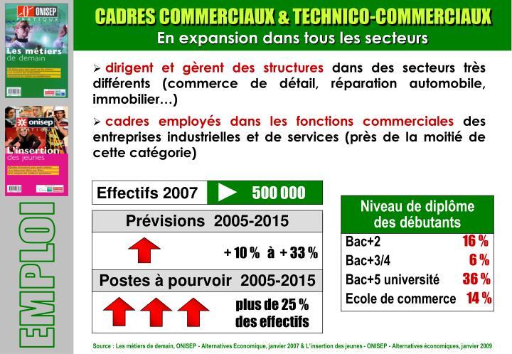 CADRES COMMERCIAUX & TECHNICO-COMMERCIAUX