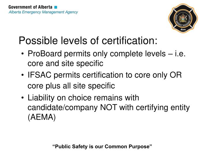 Ppt Alberta Emergency Management Agency Powerpoint Presentation
