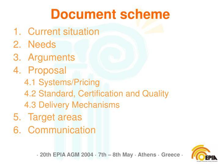 Document scheme