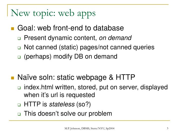 New topic web apps