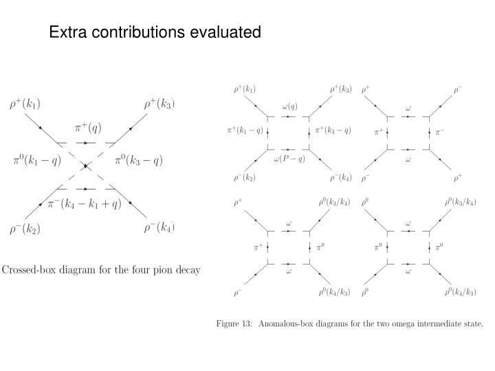 Extra contributions evaluated