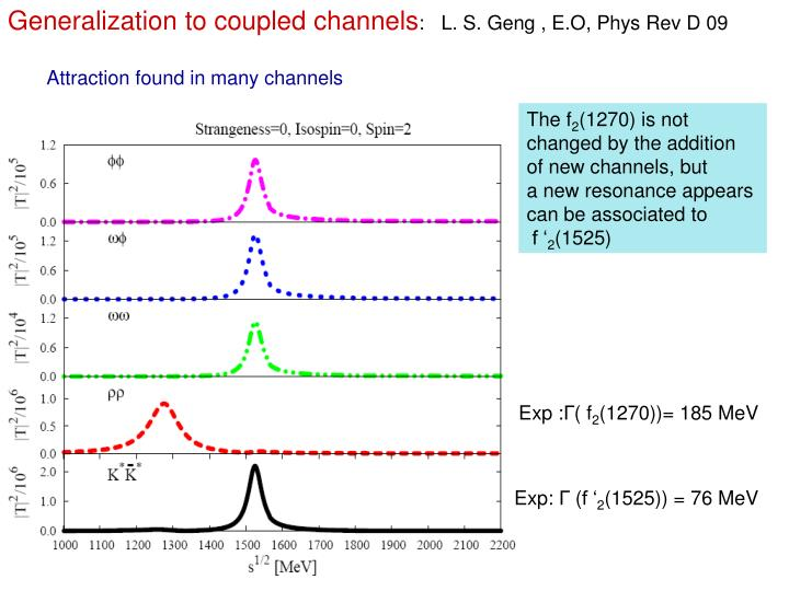 Generalization to coupled channels