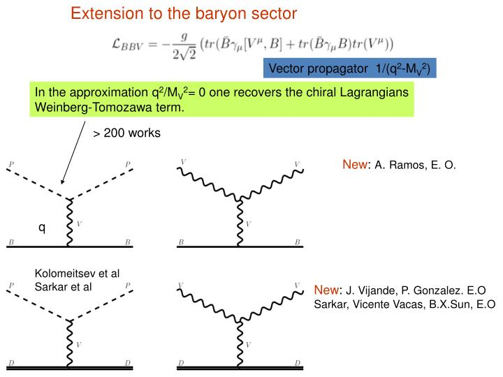 Extension to the baryon sector