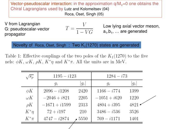Vector-pseudoscalar interaction