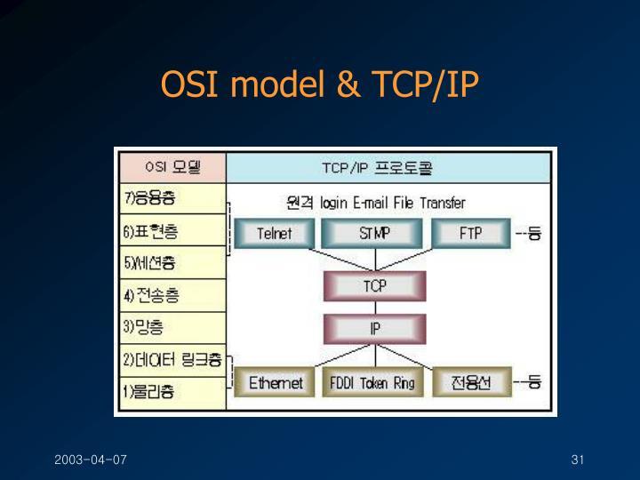 OSI model & TCP/IP