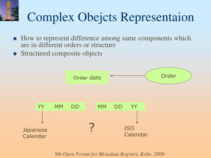How to represent difference among same components which are in different orders or structure