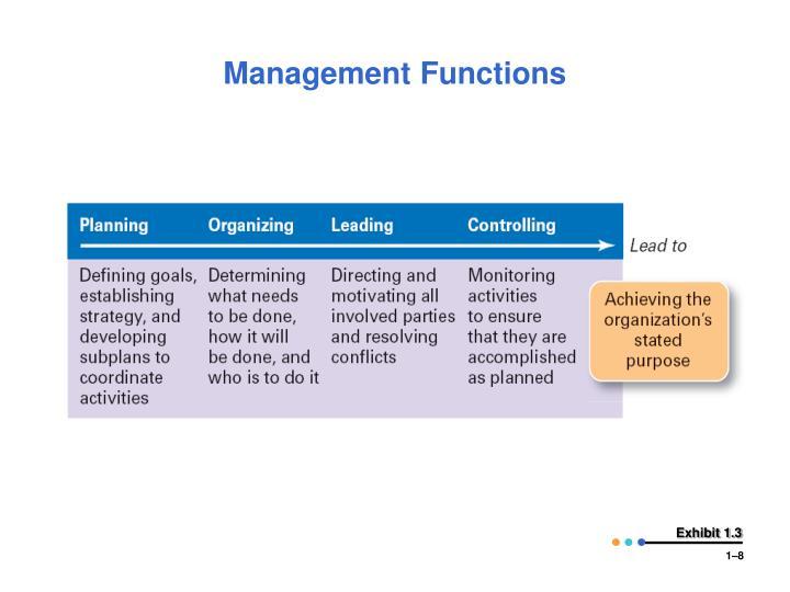 relationship between leading controlling functions of management 3 major relationships between planning and controlling functions and controlling functions of management are relationship between planning and controlling.