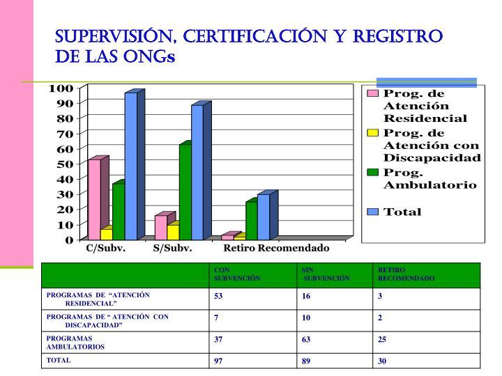 Supervisión, Certificación y Registro de las ONG