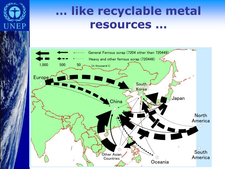 … like recyclable metal resources …