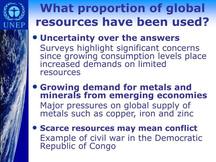 What proportion of global resources have been used?