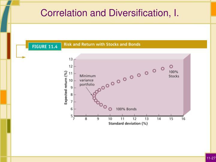 Correlation and Diversification, I.