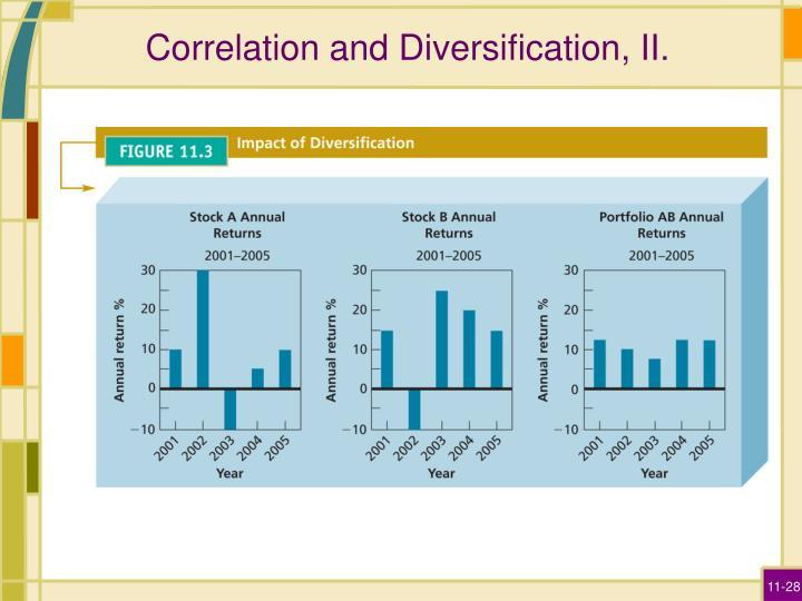Correlation and Diversification, II.